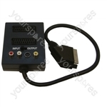 Scart Adaptor (Audio/Video + SVHS)