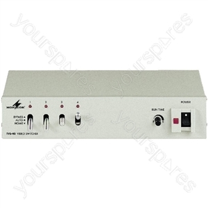 Video Switcher - Camera Switcher